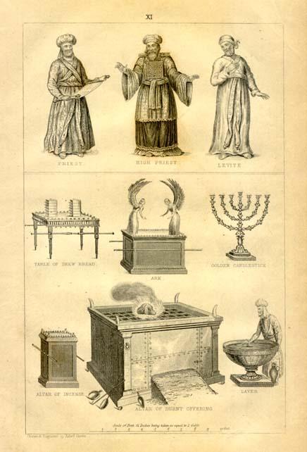 Первосвященник, левиты и предметы обстановки Скинии. Рисунок XIX в.