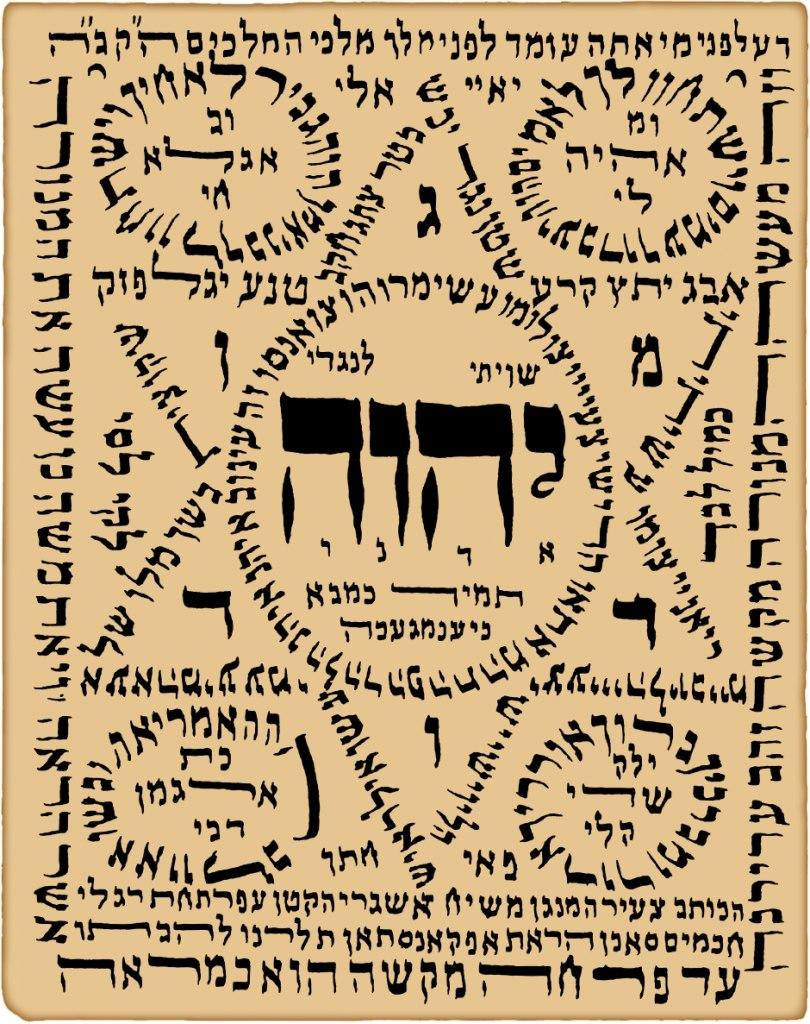 Shiviti - The Royal Library of Denmark David Simonsen Manuscripts Collection
