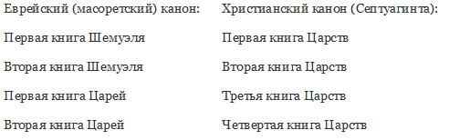 сливняк 2