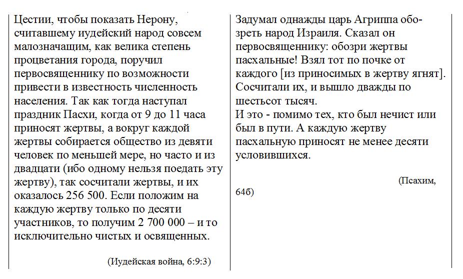 Перепись 2